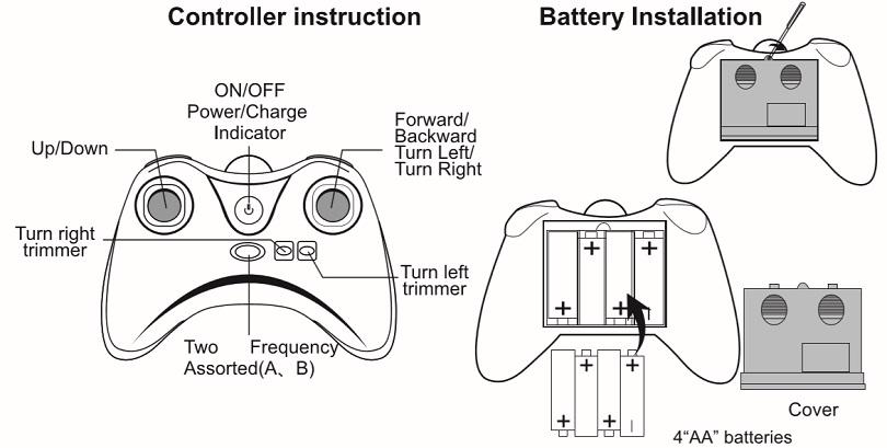 Инструкция для радиоуправляемого вертолета Syma S8 описывает пульт управления