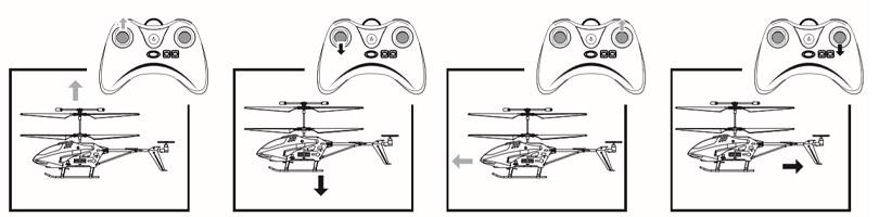 Инструкция для радиоуправляемого вертолета Syma S8 описывает систему управления
