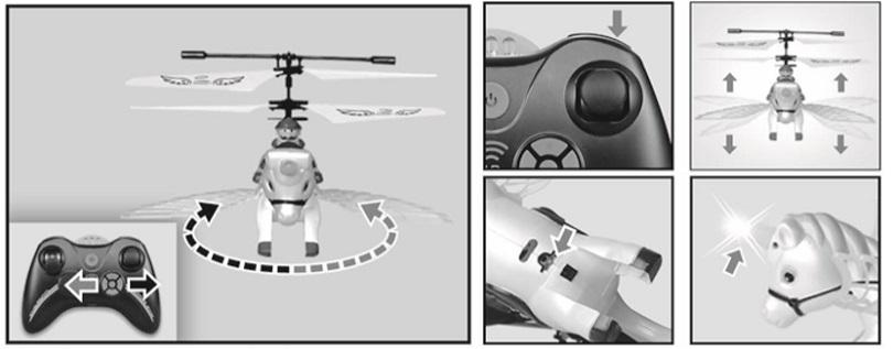 Инструкция для радиоуправляемой модели Syma S2 рассказывает о настройках этого устройства