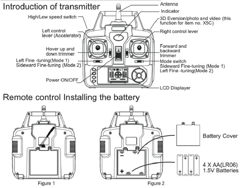 Как пользоваться пультом управления квадрокоптера Syma X5C