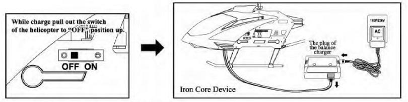 Инструкция для радиоуправляемого вертолета Syma S33 описывает пульт управления