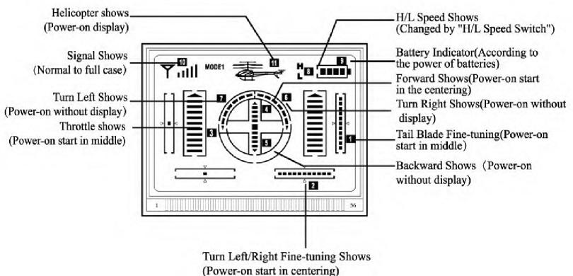 Инструкция для радиоуправляемого вертолета Syma S33 рассказывает об управлении