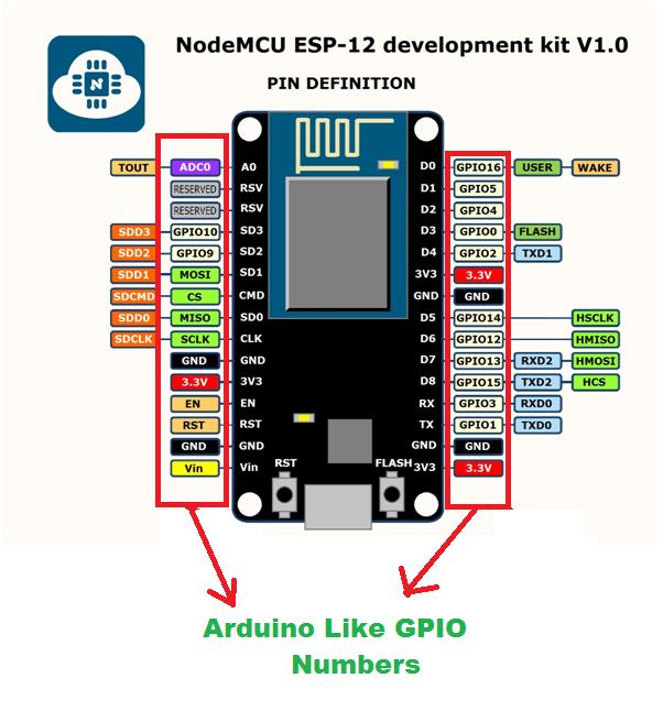 Кроме того, процессор заявляется как 2-х ядерный это для меня один из самых интересных моментов в ESP-32, вот.. Так, давайте рассмотрим отладочную плату DevKItC.